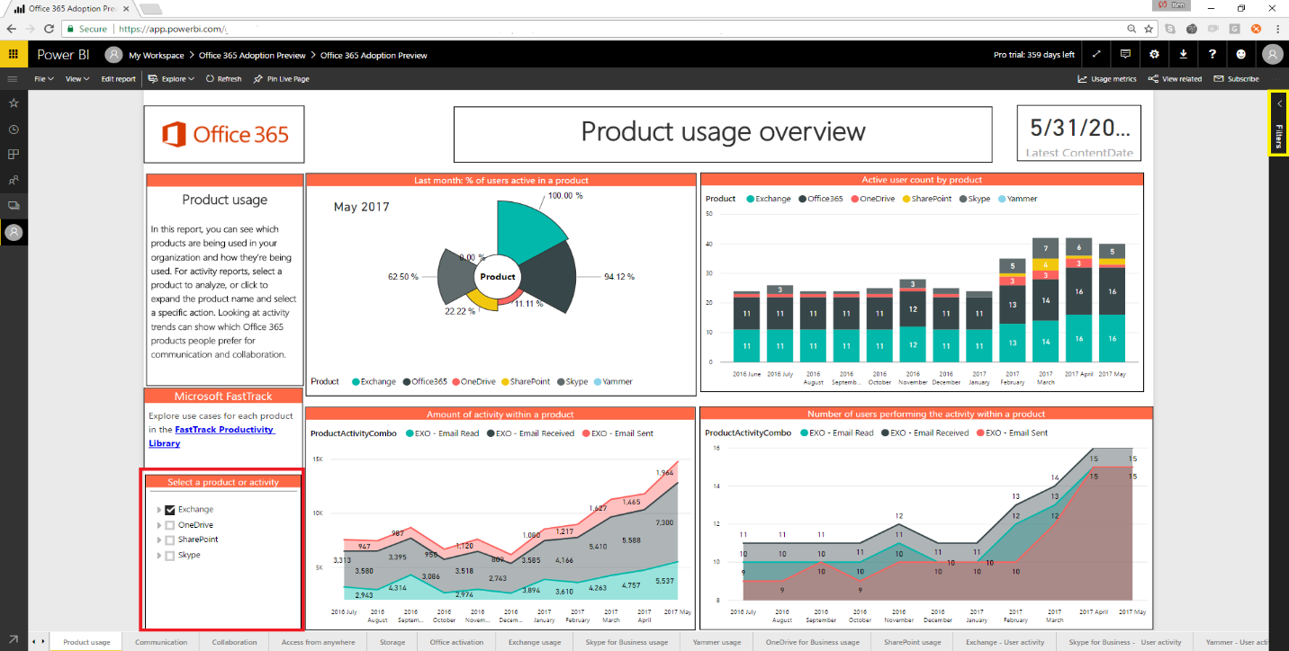 Office 365 Consumption Report - PowerBI Dashboard